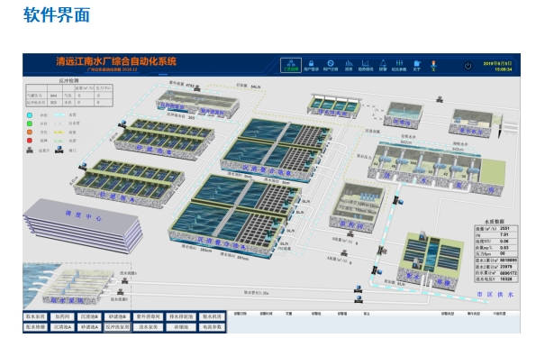 水利软件监测系统界面